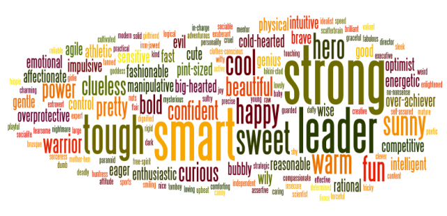 AE-WordCloud-FemaleCartoonCharacters-TV-Movie-WebSize